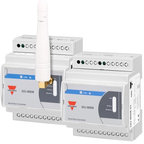 SIU-MBM Mbus til Modbus TCP/IP konverter
