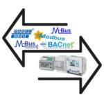 Kommunikasjon og overføring av data