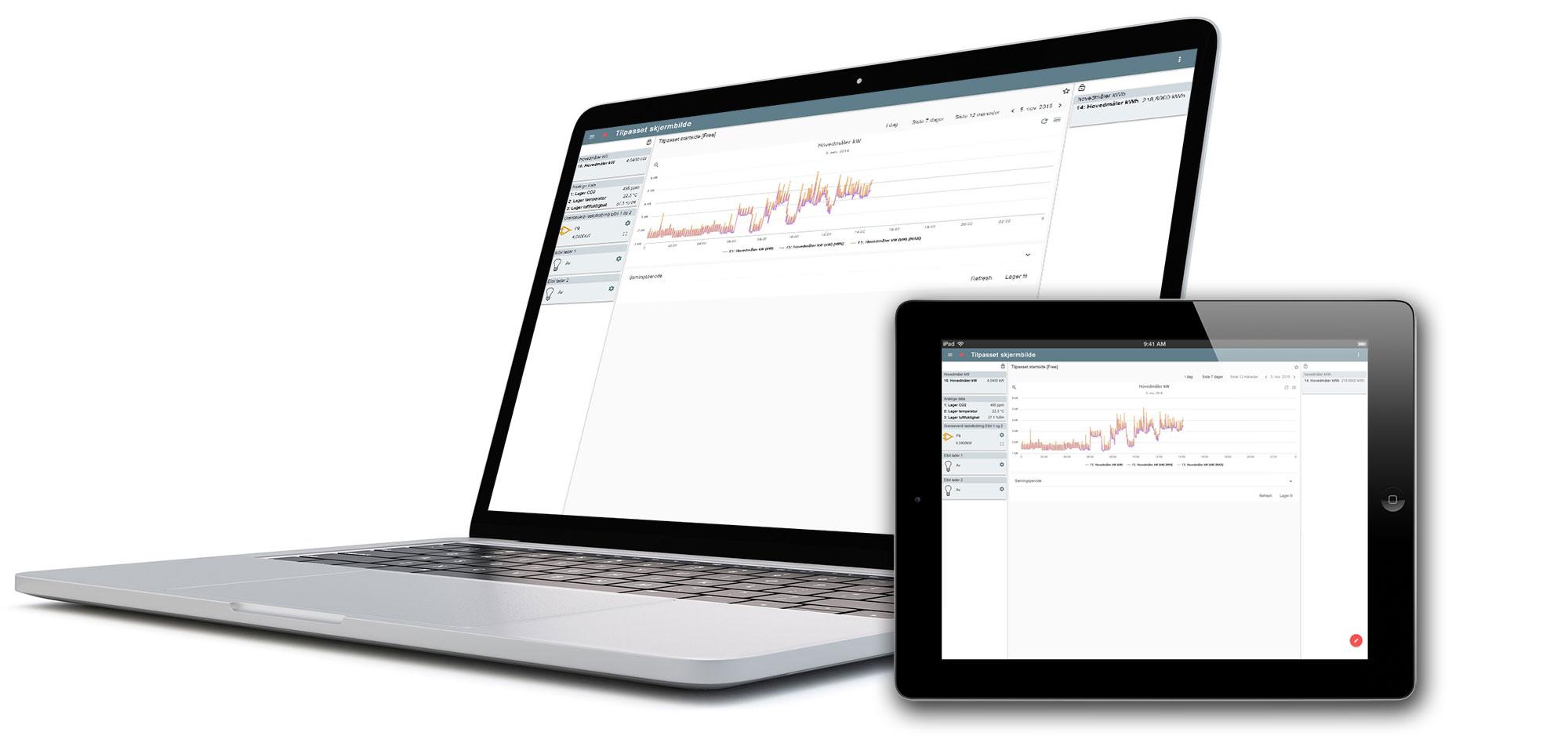 WEBBapp med tilpasset skjermbilde for visning av energiforbruk