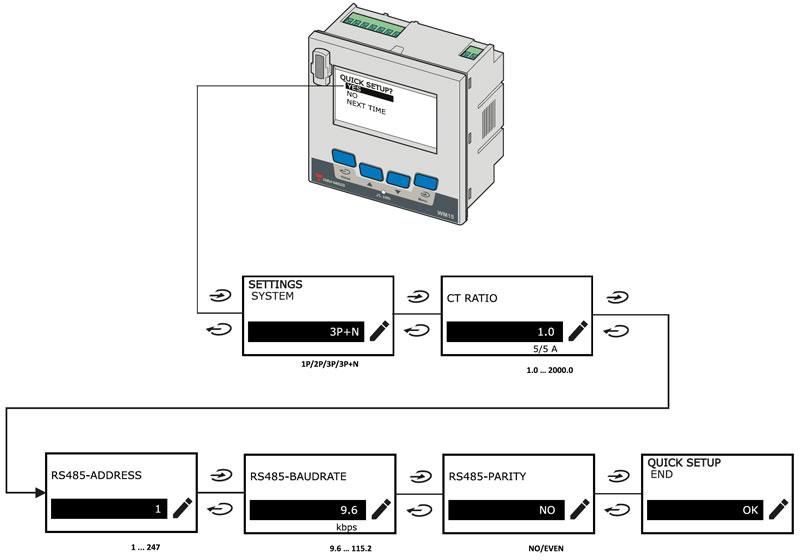 Skisse med quick setup for nettanalysator WM15